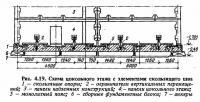 Рис. 4.19. Схема цокольного этажа с элементами скользящего шва