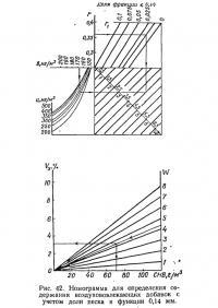 Рис. 42. Номограмма для определения содержания воздухововлекающих добавок