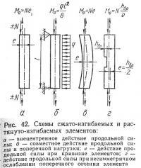 Рис. 42. Схемы сжато-изгибаемых и растянуто-изгибаемых элементов