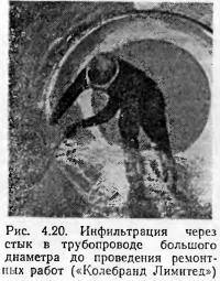 Рис. 4.20. Инфильтрация через стык в трубопроводе большого диаметра
