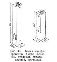 Рис. 43. Блоки мусоропроводов