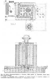 Рис. 43. Отель «Редженси-Хайэтт» в Атланте, США