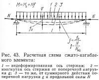 Рис. 43. Расчетная схема сжато-изгибаемого элемента