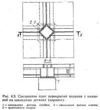 Рис. 4.3. Соединение плит перекрытия подвала с колонной на закладных деталях