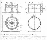 Рис. 43. Стенд для изготовления оболочек диаметром 10,7 м