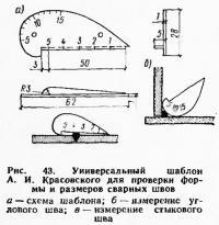 Рис. 43. Универсальный шаблон А. И. Красовского для проверки сварных швов