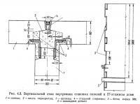Рис. 4.3. Вертикальный стык внутренних стеновых панелей в 27-этажном доме