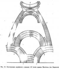 Рис. 44. Конструкция внутреннего каркаса 1/8 части купола Пантеона