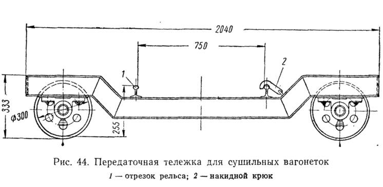 Рис. 44. Передаточная тележка для сушильных вагонеток