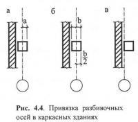 Рис. 4.4. Привязка разбнвочных осей в каркасных зданиях