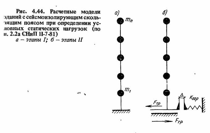Рис. 4.44. Расчетные модели зданий с сейсмоизолирующим скользящим поясом