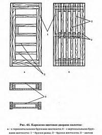 Рис. 45. Каркасно-щитовое дверное полотно