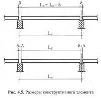 Рис. 4.5. Размеры конструктивного элемента
