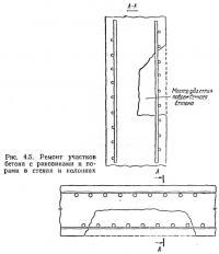 Рис. 4.5. Ремонт участков бетона с раковинами и порами в стенах и колоннах