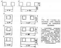 Рис. 45. Стены наружных стен жилых зданий из ячеистых бетонов