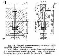 Рис. 4.5. Упругий ограничитель вертикальных перемещений (вертикальная связь)