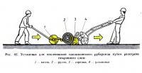 Рис. 45. Установка для наклеивания наплавляемого рубероида путем разогрева покровного слоя