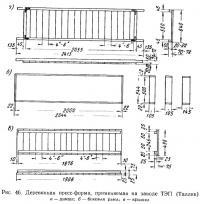 Рис. 46. Деревянная пресс-форма, применяемая на заводе ТЭП