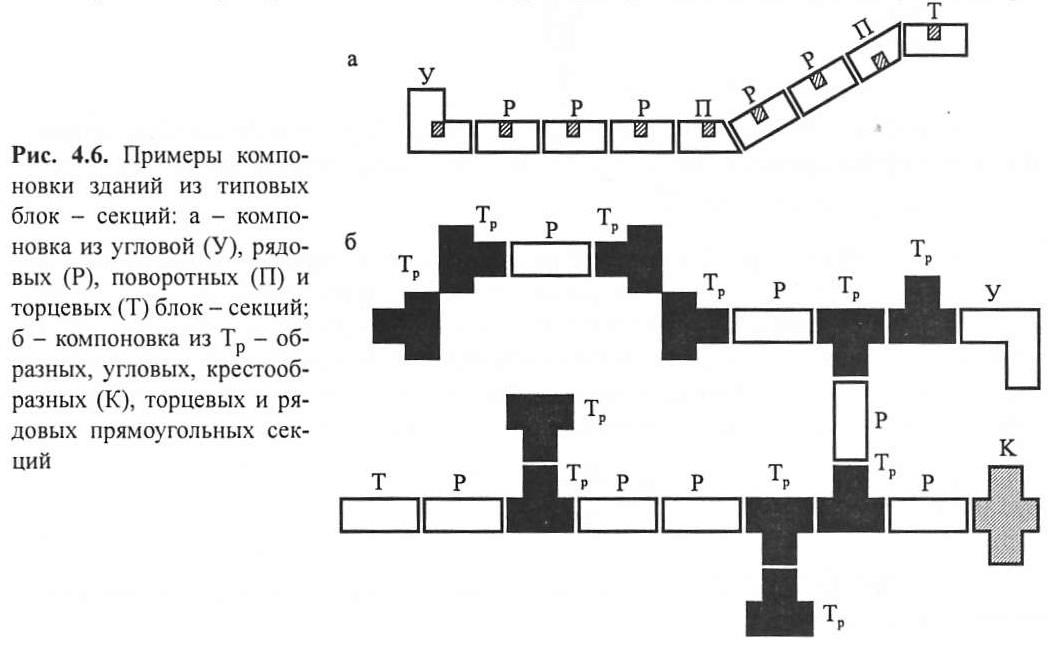 Рис. 4.6. Примеры компоновки зданий из типовых блок-секций