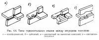 Рис. 4.6. Типы горизонтальных стыков между несущими панелями