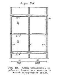 Рис. 466. Схема расположения коробчатых блоков «на комнату»
