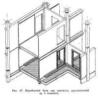 Рис. 47. Коробчатый блок «на комнату», расчлененный на 4 элемента