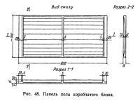 Рис. 48. Панель пола коробчатого блока
