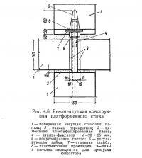 Рис. 4.8. Рекомендуемая конструкция платформенного стыка