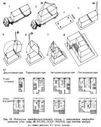 Рис. 49. Мобильное здание с автономным энергообеспечением