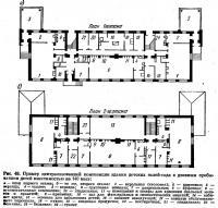 Рис. 49. Пример централизованной композиции здания детских яслей-сада