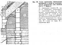 Рис. 49. Схема применения строительных материалов в одной из стен Колизея