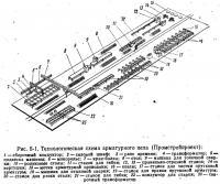 Рис. 5-1. Технологическая схема арматурного цеха (Промстройпроект)