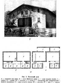 Рис. 5. Баскский дом