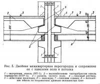 Рис. 5. Двойная межквартирная перегородка и сопряжение ее с панелями пола и потолка