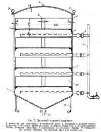 Рис. 5. Этажный паровой гидратор