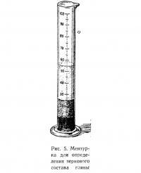 Рис. 5. Мензурка для определения зернового состава глины