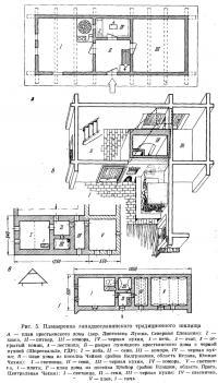 Рис. 5. Планировка западнославянского традиционного жилища