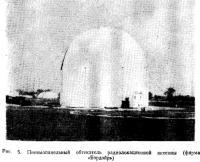 Рис. 5. Пневмопанельный обтекатель радиолокационной антенны