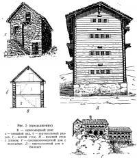 Рис. 5. Средиземноморский дом (Швейцария) (продолжение)