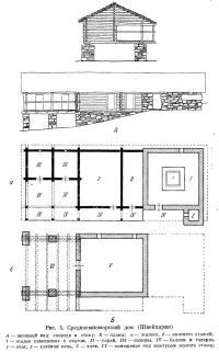 Рис. 5. Средиземноморский дом (Швейцария)