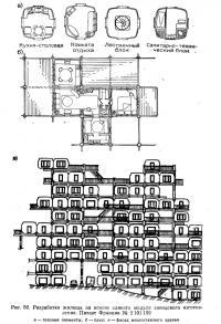Рис. 50. Разработка жилища на основе единого модуля заводского изготовления