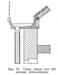 Рис. 50. Схема отвода вод при помощи лотка-карниза
