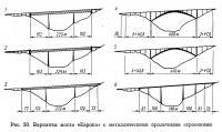 Рис. 50. Варианты моста «Европа» с металлическими пролетными строениями