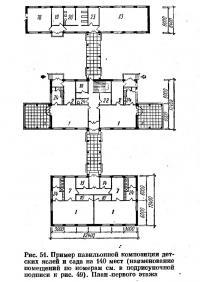 Рис. 51. Пример павильонной композиции детских яслей и сада на 140 мест