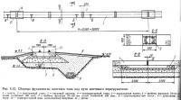 Рис. 5.12. Сборные фундаменты плитного типа под пути мостового перегружателя