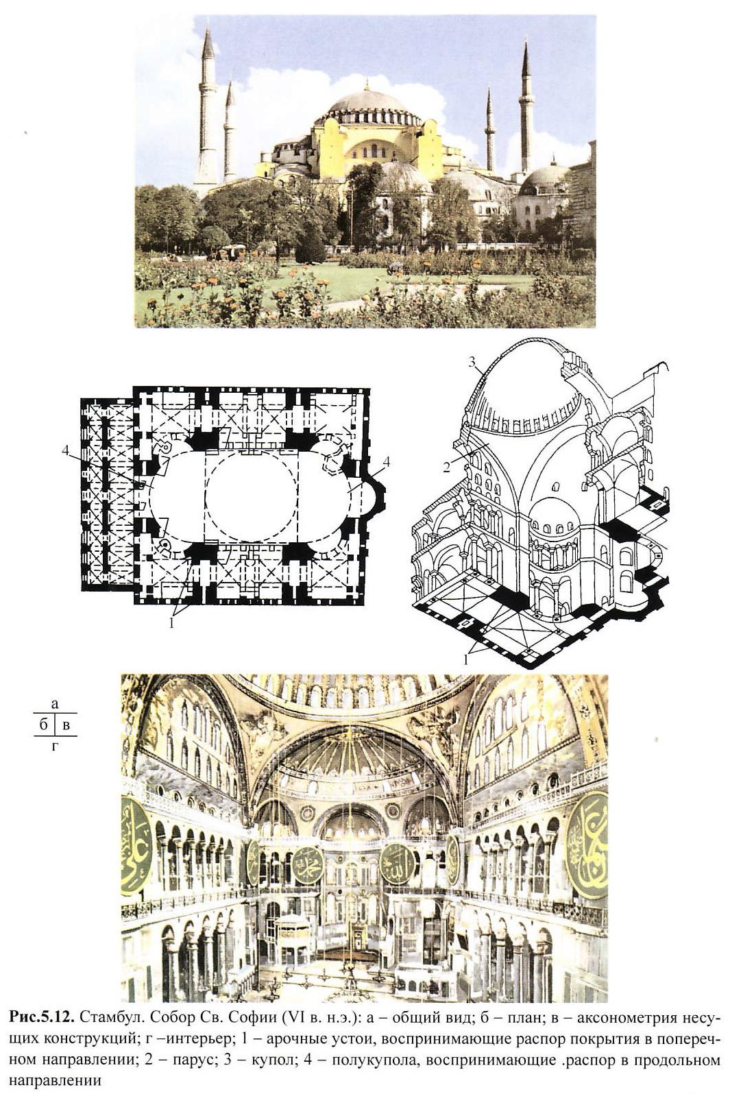 Рис. 5.12. Стамбул. Собор Св. Софии (VI в. н.э.)