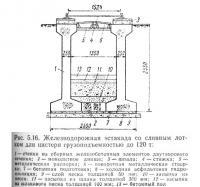 Рис. 5.16. Железнодорожная эстакада со сливным лотком для цистерн до 120 т