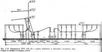 Рис. 5.18. Однорядное ОРУ 220 кВ с двумя рабочими и обходной системами шин
