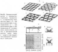 Рис. 5.2. Перекрестно-ребристые и перекрестно-стержневые перекрытия