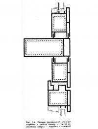 Рис. 5.2. Пример примыкания оконных коробок к стойке